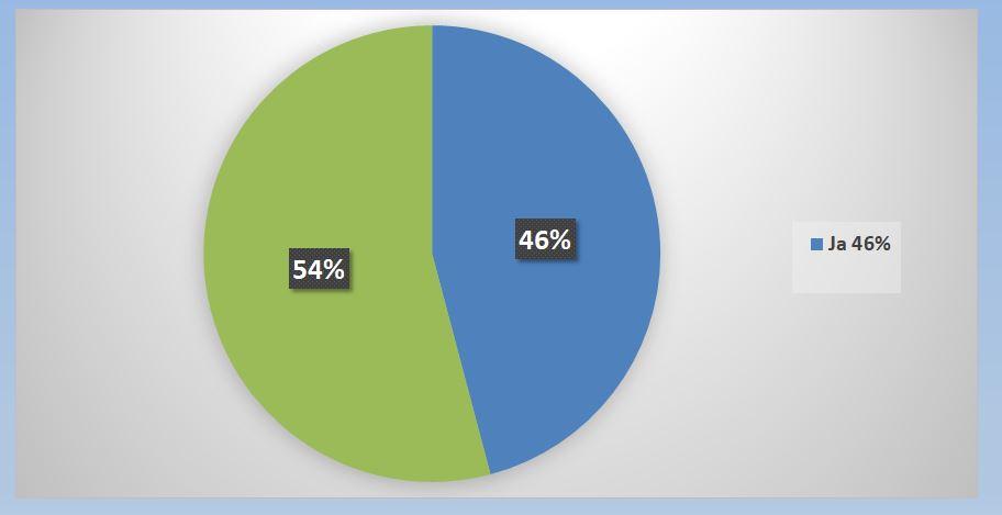 11 Statistik Ruckfall in NA